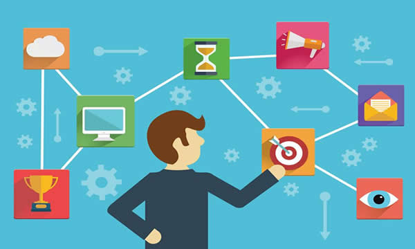 简信CRM分享:CRM系统让您把握商机,高效成交!