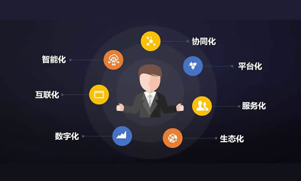 简信CRM:CRM呼叫中心系统,企业与客户联系的重要窗口