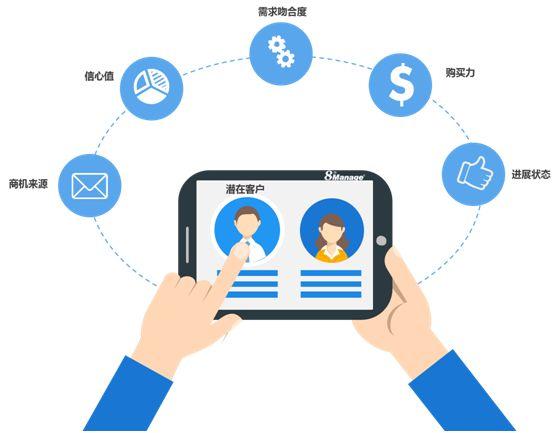 簡信CRM:銷售CRM系統讓整個業務團隊受益