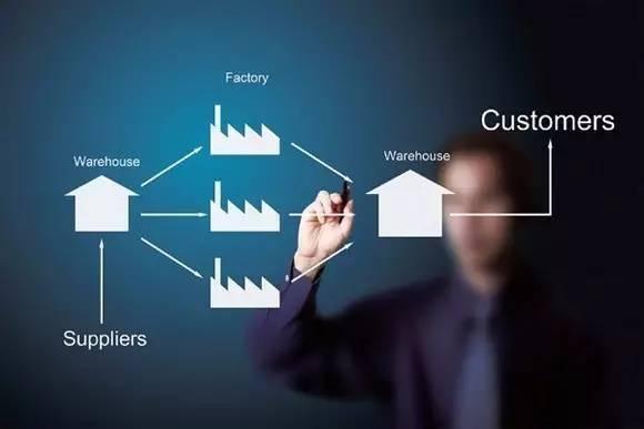 利用CRM系统让企业销售管理体系更完善